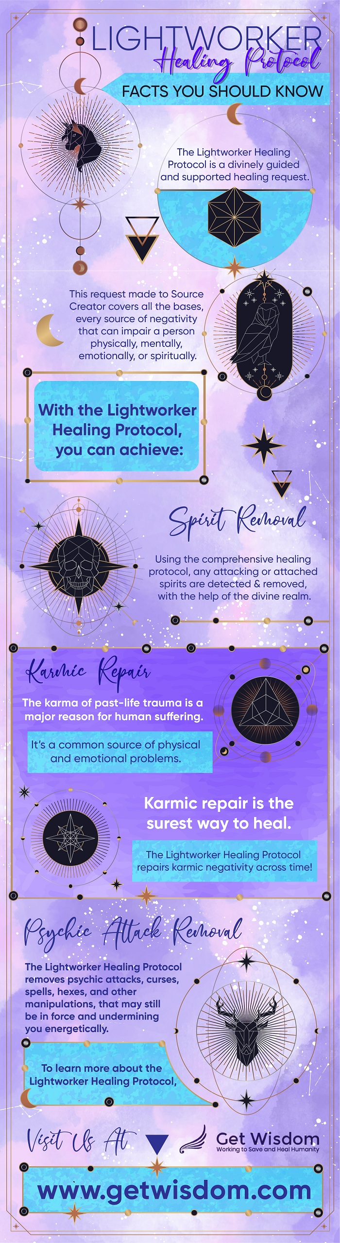 Lighworker Healing Protocol: Facts You Should Know